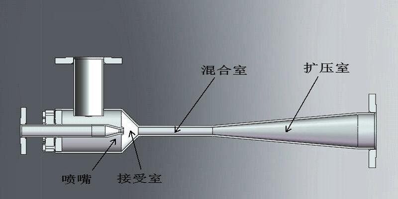 蒸汽喷射器在蒸汽节能系统中的应用